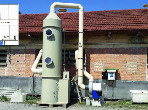 emissioni ammoniacali