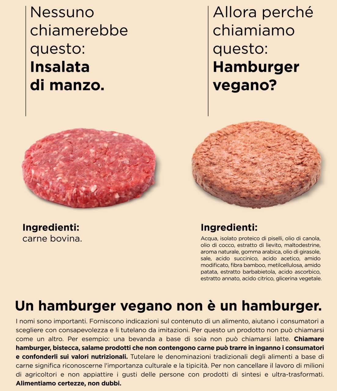 fake meat